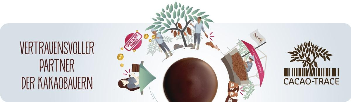 Cacao-Trace – Ein Extra Bonus für die Kakaobauern